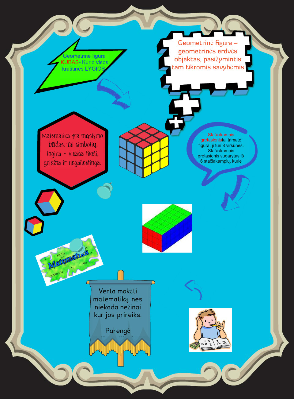 Poster Matematika | Wendi Ferdintania